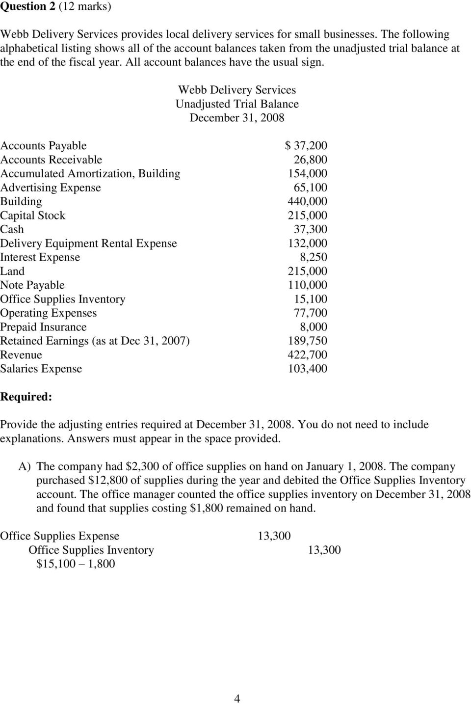Webb Delivery Services Unadjusted Trial Balance December 31, 2008 Accounts Payable $ 37,200 Accounts Receivable 26,800 Accumulated Amortization, Building 154,000 Advertising Expense 65,100 Building