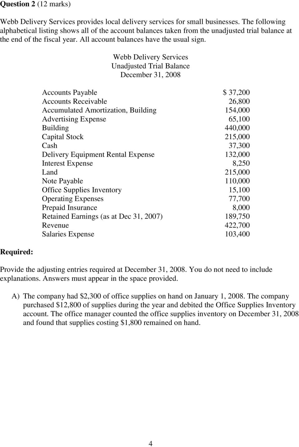 Required: Webb Delivery Services Unadjusted Trial Balance December 31, 2008 Accounts Payable $ 37,200 Accounts Receivable 26,800 Accumulated Amortization, Building 154,000 Advertising Expense 65,100
