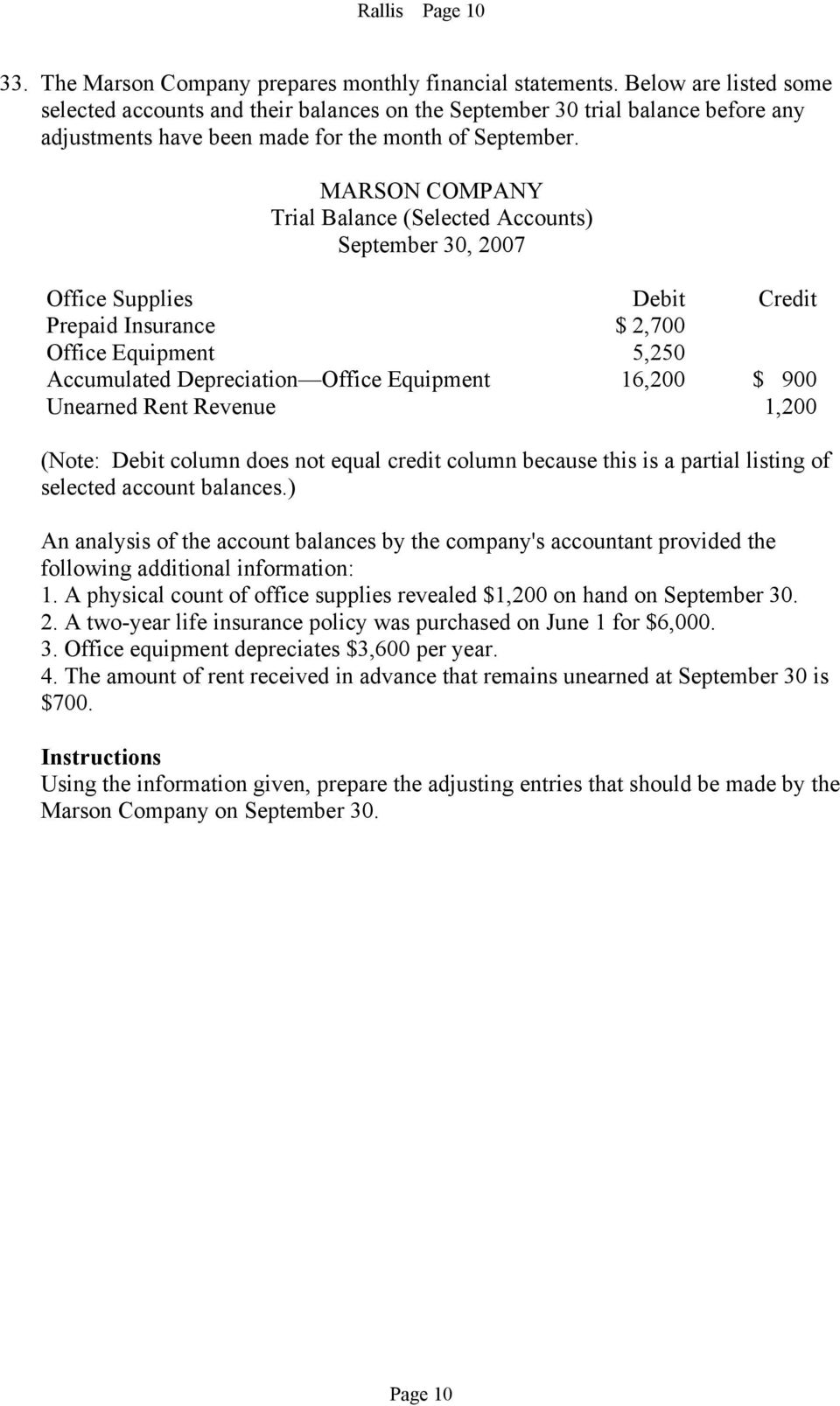 MARSON COMPANY Trial Balance (Selected Accounts) September 30, 2007 Office Supplies Debit Credit Prepaid Insurance $ 2,700 Office Equipment 5,250 Accumulated Depreciation Office Equipment 16,200 $