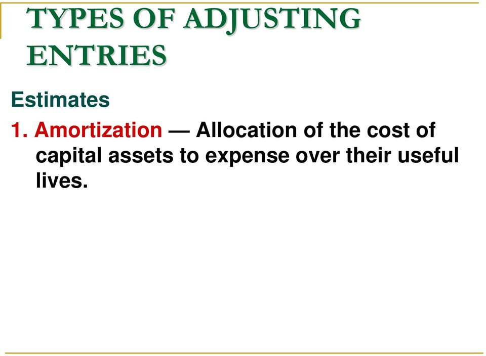 Amortization Allocation of the