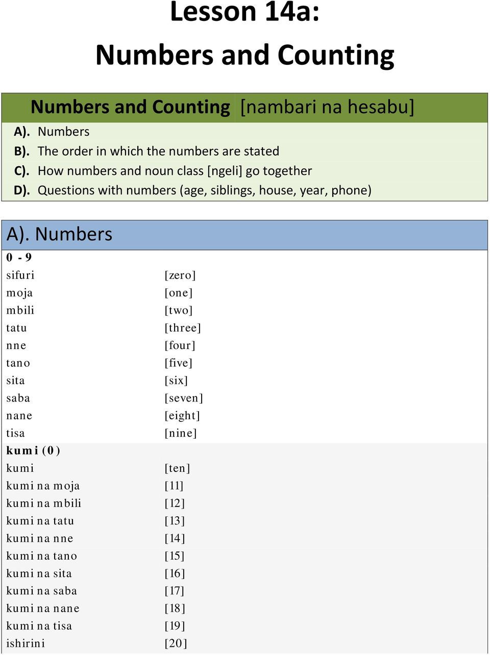 Numbers 0-9 sifuri moja mbili tatu nne tano sita saba nane tisa kumi (0) kumi [zero] [one] [two] [three] [four] [five] [six] [seven] [eight]