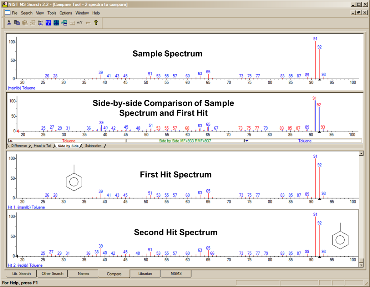The Compare Tab The fourth tab, Compare (Figure 19), allows the display of a sample spectrum and multiple spectra from the Hit List. Other spectra can also be put into the Compare display.