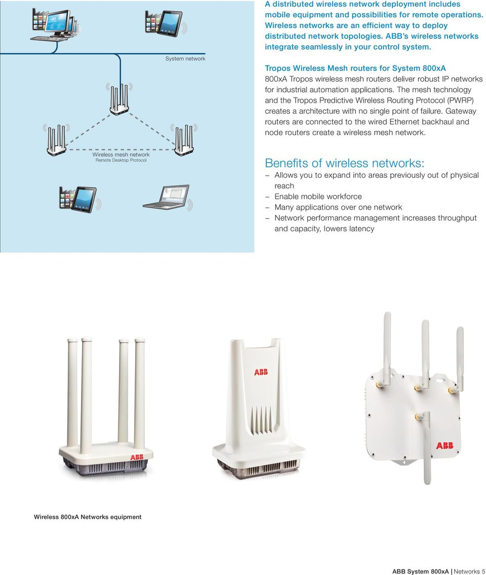 Tropos Wireless Mesh routers for System 800xA 800xA Tropos wireless mesh routers deliver robust IP networks for industrial automation applications.