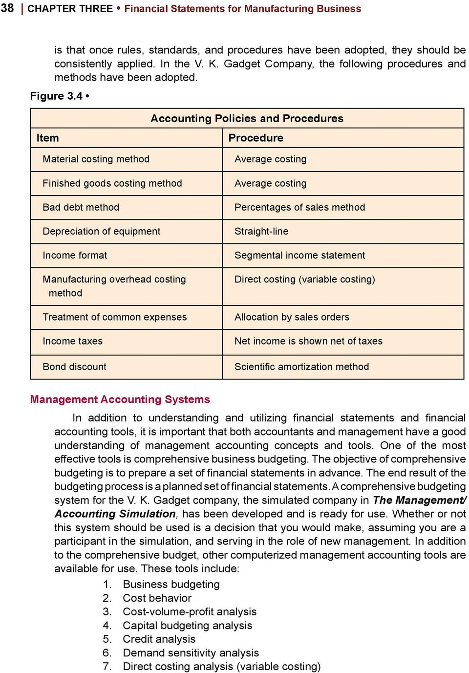 4 Accounting Policies and Procedures Item Material costing method Finished goods costing method Bad debt method Depreciation of equipment Income format Manufacturing overhead costing method Treatment