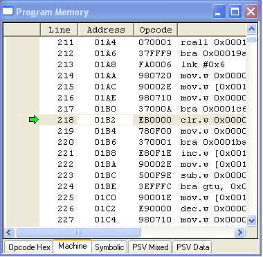 The Program Memory window shows the machine code that will be executed by the simulator.
