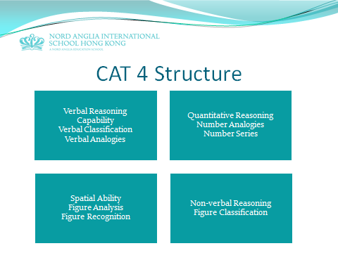 CAT 4 testing is a digital test which provides a comprehensive profile of a pupil s reasoning abilities and, as such, the core abilities related to learning.