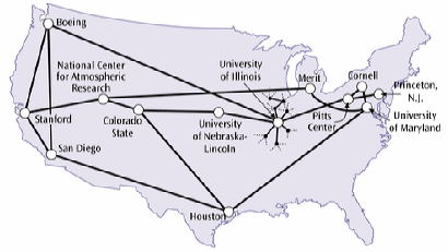 NSFNET Backbone 1986 National Science Foundation (NFS) creates the NSFNET Backbone It connects Cornell, Princeton, UC-SD, Pitt and UI-UC with 56k Lines Dramatic growth of hosts February: 2000,