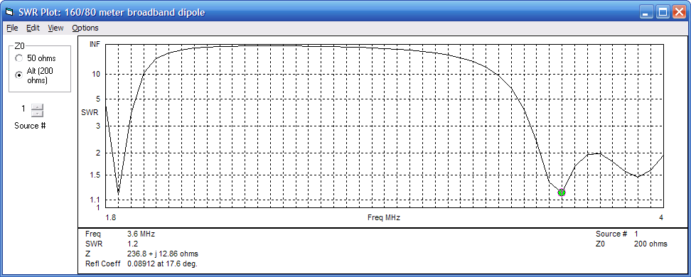 I redesigned the antenna around the 55 uh inductance and obtained a nearly identical SWR plot.