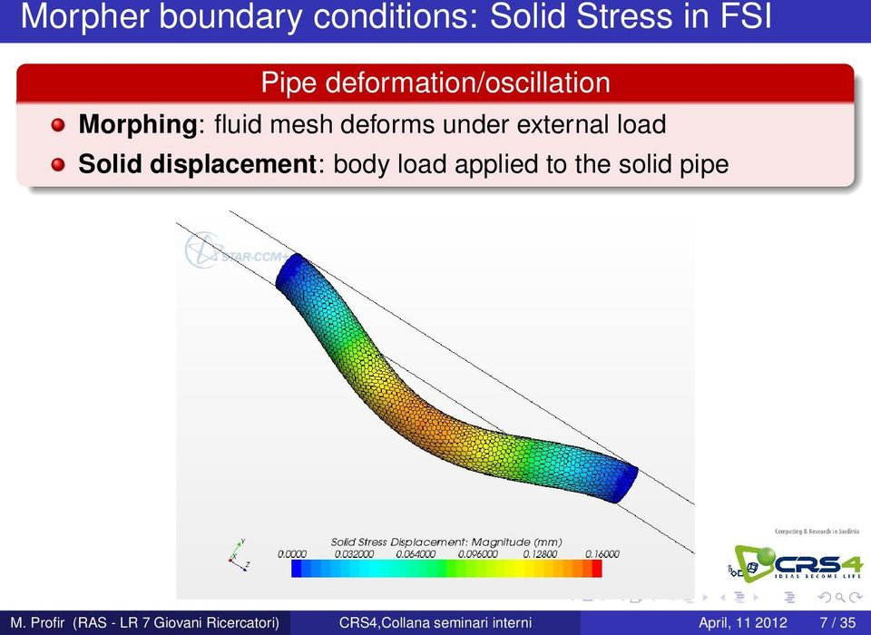 load Solid displacement: body load applied to the solid pipe M.