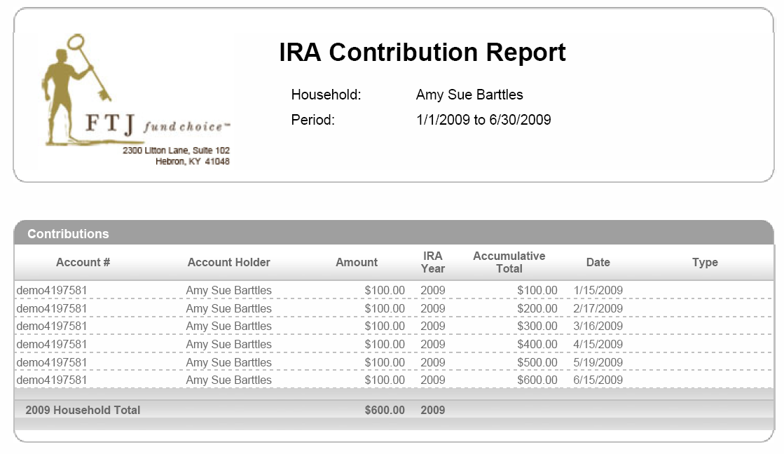 Statements and Reporting - IRA Contribution Report (Cont.) Page 28 IRA Contribution Report (Cont.