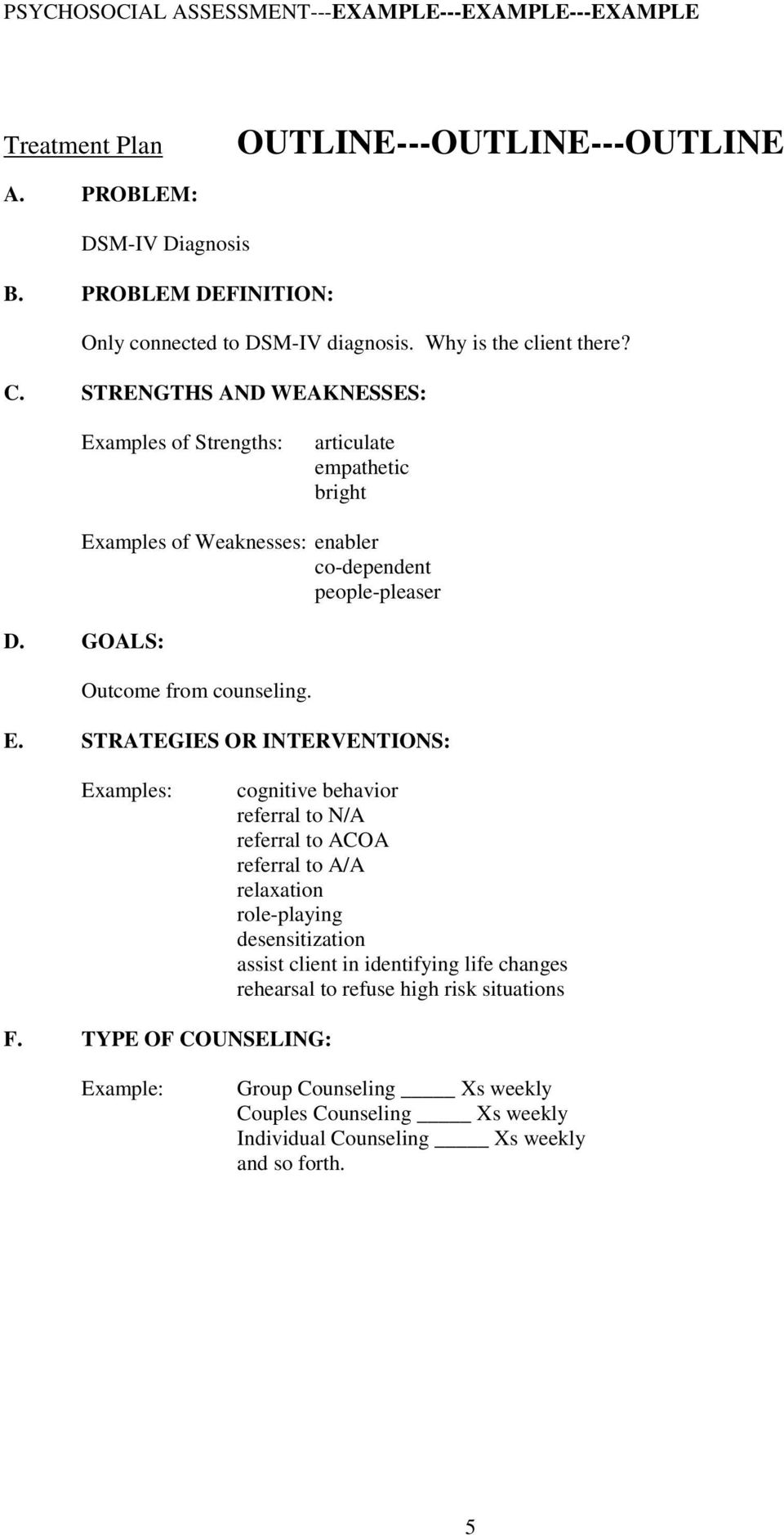 admission essay strengths and weaknesses