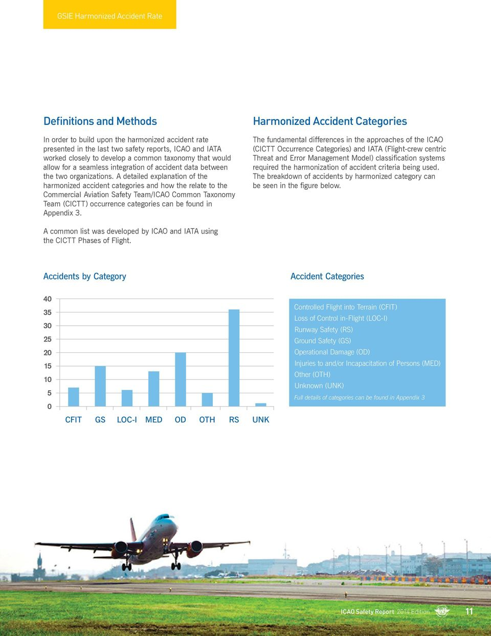 A detailed explanation of the harmonized accident categories and how the relate to the Commercial Aviation Safety Team/ICAO Common Taxonomy Team (CICTT) occurrence categories can be found in Appendix