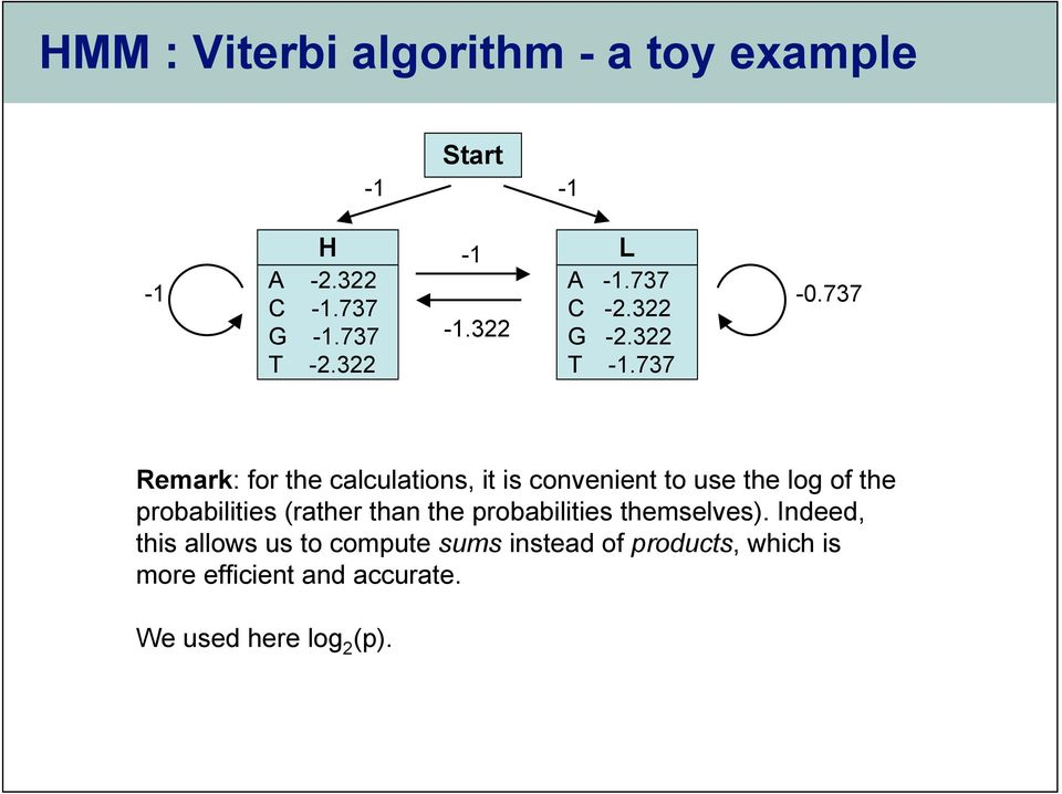 737 Remark: for the calculations, it is convenient to use the log of the probabilities