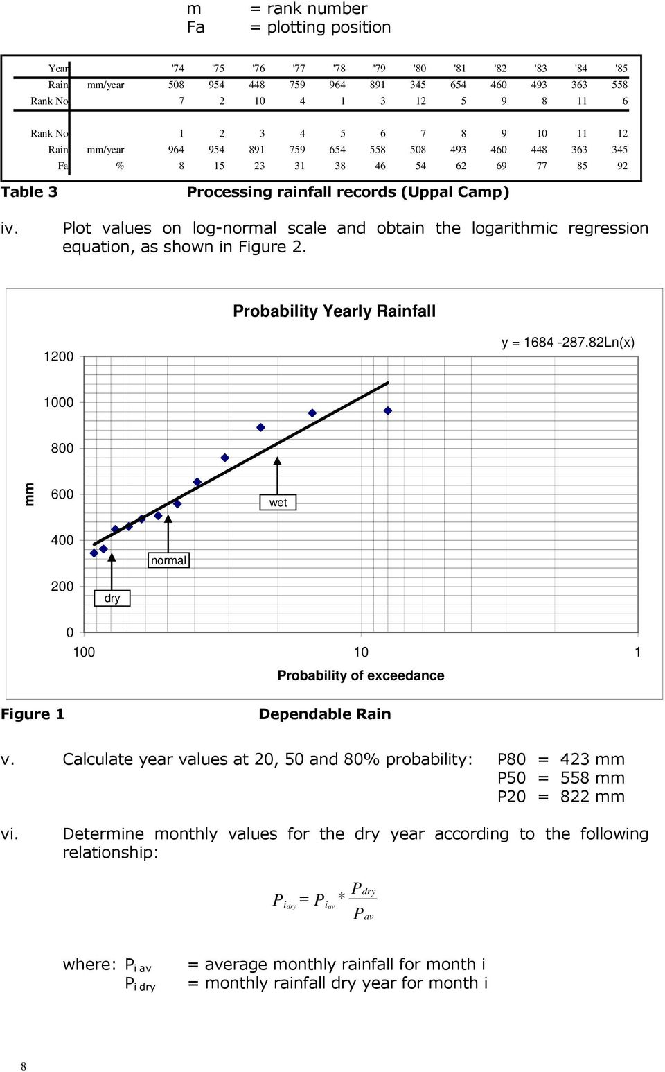 Processing rainfall records (Uppal Camp) Plot values on log-normal scale and obtain the logarithmic regression equation, as shown in Figure 2. Probability Yearly Rainfall 1200 y = 1684-287.