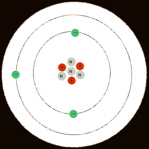 Bohr This shows a Bohr model Electrons are in energy shells or levels 2 in the first 8 in the 2