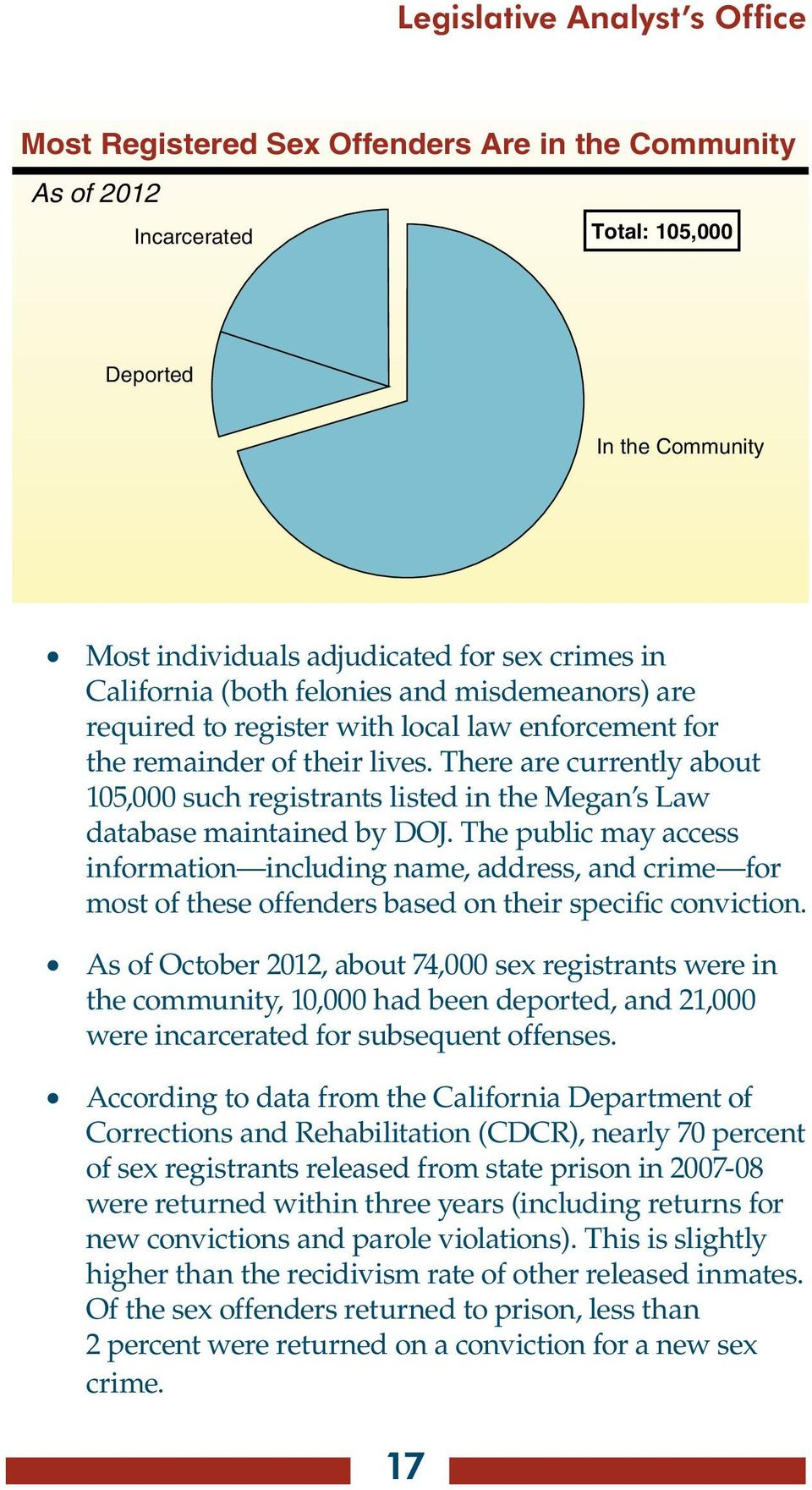 There are currently about 105,000 such registrants listed in the Megan s Law database maintained by DOJ.