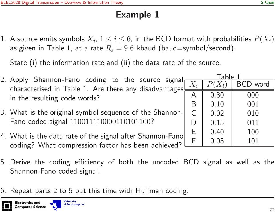 3. What is the original symbol sequence of the Shannon- Fano coded signal 0000000000? 4. What is the data rate of the signal after Shannon-Fano coding? What compression factor has been achieved?