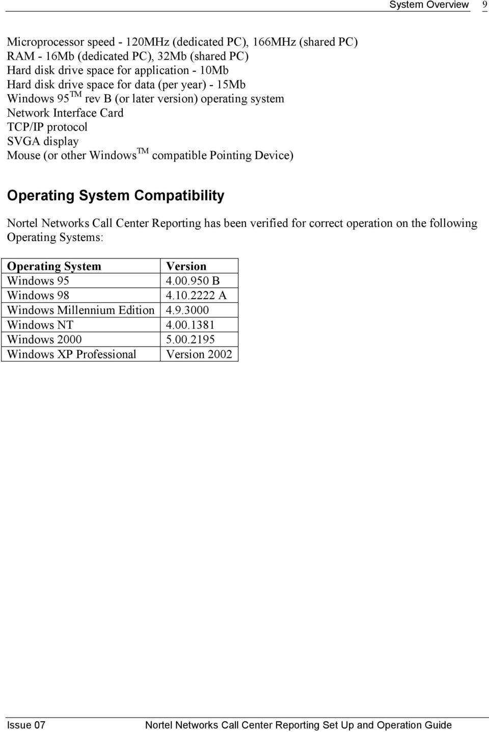 System Compatibility Nortel Networks Call Center Reporting has been verified for correct operation on the following Operating Systems: Operating System Version Windows 95 4.00.950 B Windows 98 4.10.