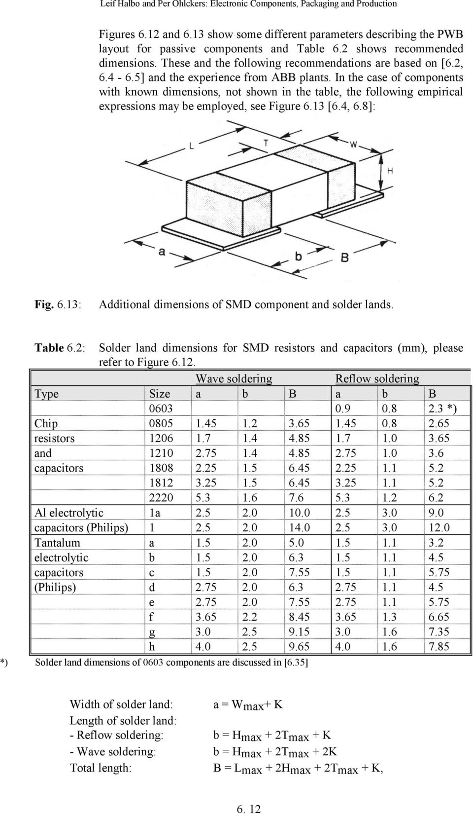 In the case of components with known dimensions, not shown in the table, the following empirical expressions may be employed, see Figure 6.13 [6.4, 6.8]: Fig. 6.13: Additional dimensions of SMD component and solder lands.