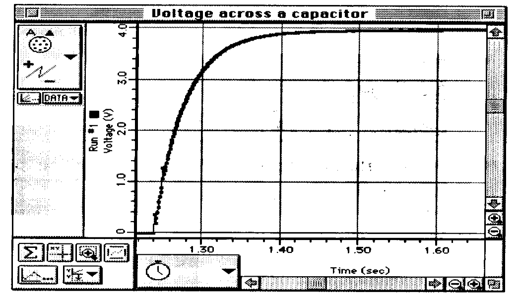 2. Click the Magnifier button ( ). Use the cursor to click-and-draw a rectangle over a region of the plot of Voltage versus Time that shows the voltage rising from zero volts to the maximum volts.