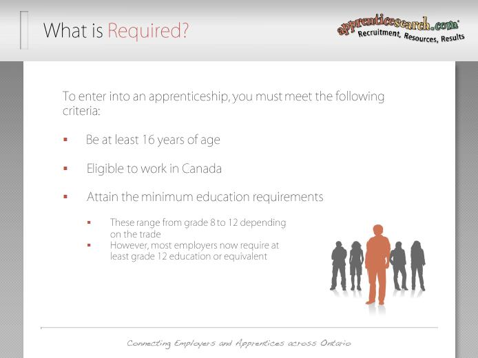Slide 8: What is Required?