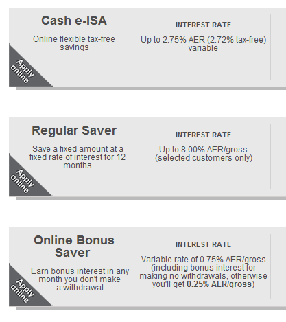 For each of these HSBC Savings products