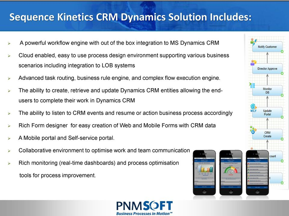 The ability to create, retrieve and update Dynamics CRM entities allowing the endusers to complete their work in Dynamics CRM The ability to listen to CRM events and resume or action business process