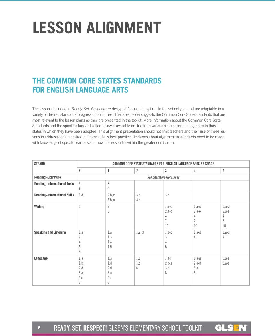 The table below suggests the Common Core State Standards that are most relevant to the lesson plans as they are presented in the toolkit.