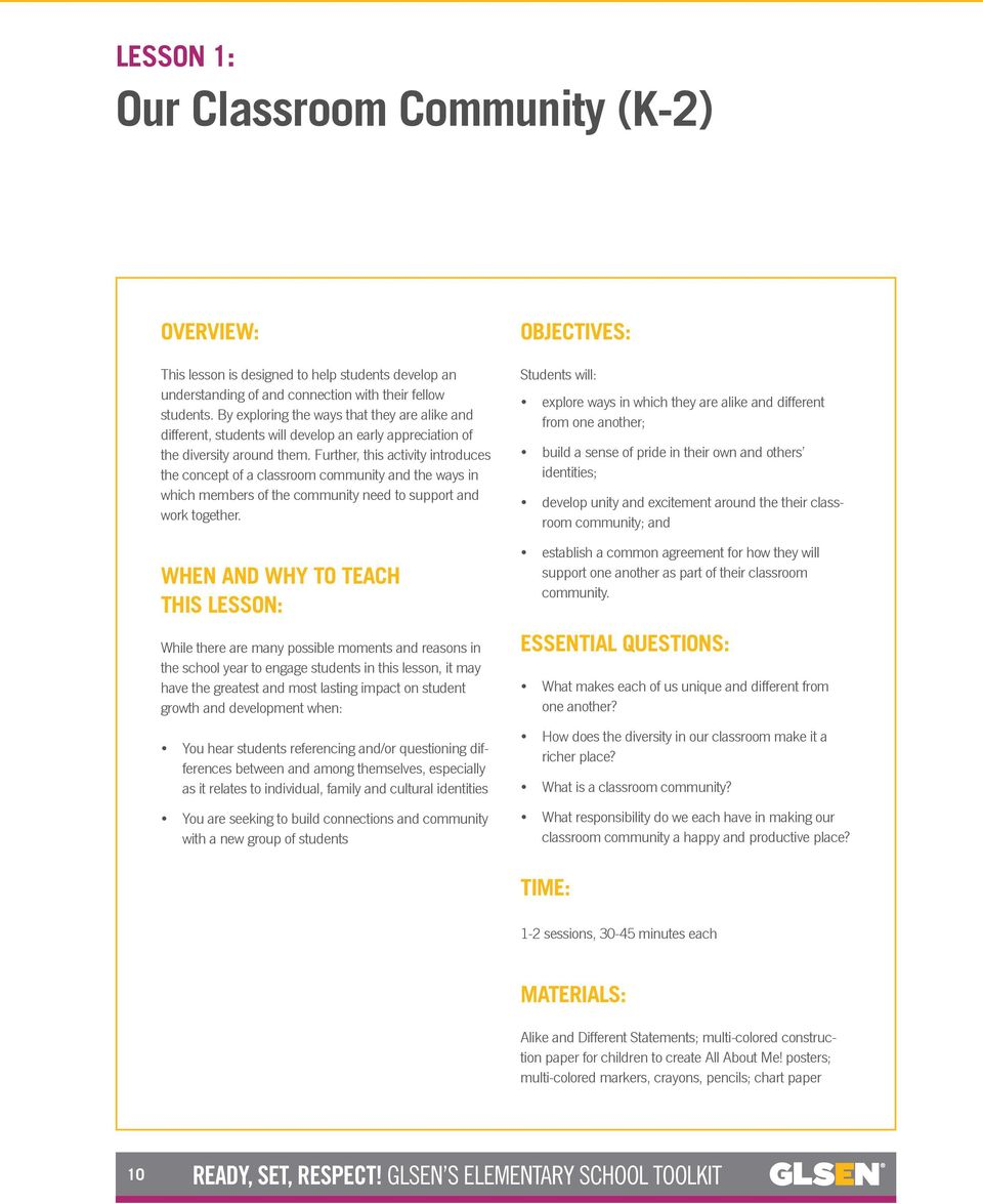 Further, this activity introduces the concept of a classroom community and the ways in which members of the community need to support and work together.