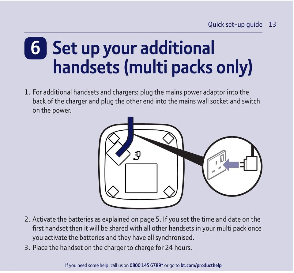 wall socket and switch on the power. 2. Activate the batteries as explained on page 5.