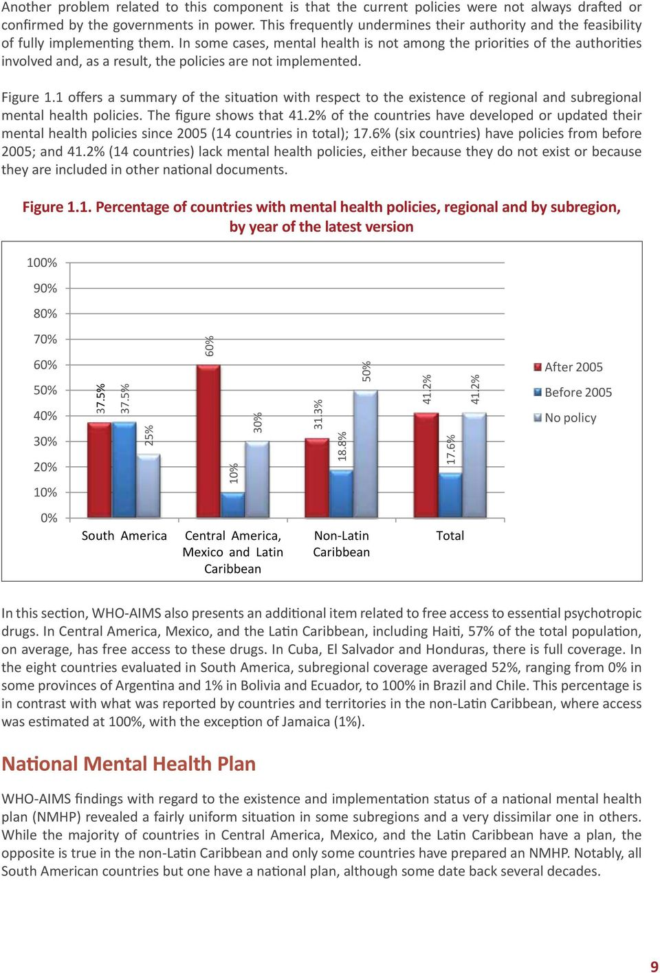 In some cases, mental health is not among the priorities of the authorities involved and, as a result, the policies are not implemented. Figure 1.