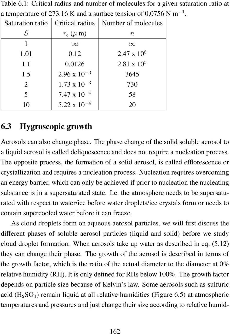3 Hygroscopic growth Aerosols can also change phase. The phase change of the solid soluble aerosol to a liquid aerosol is called deliquescence and does not require a nucleation process.