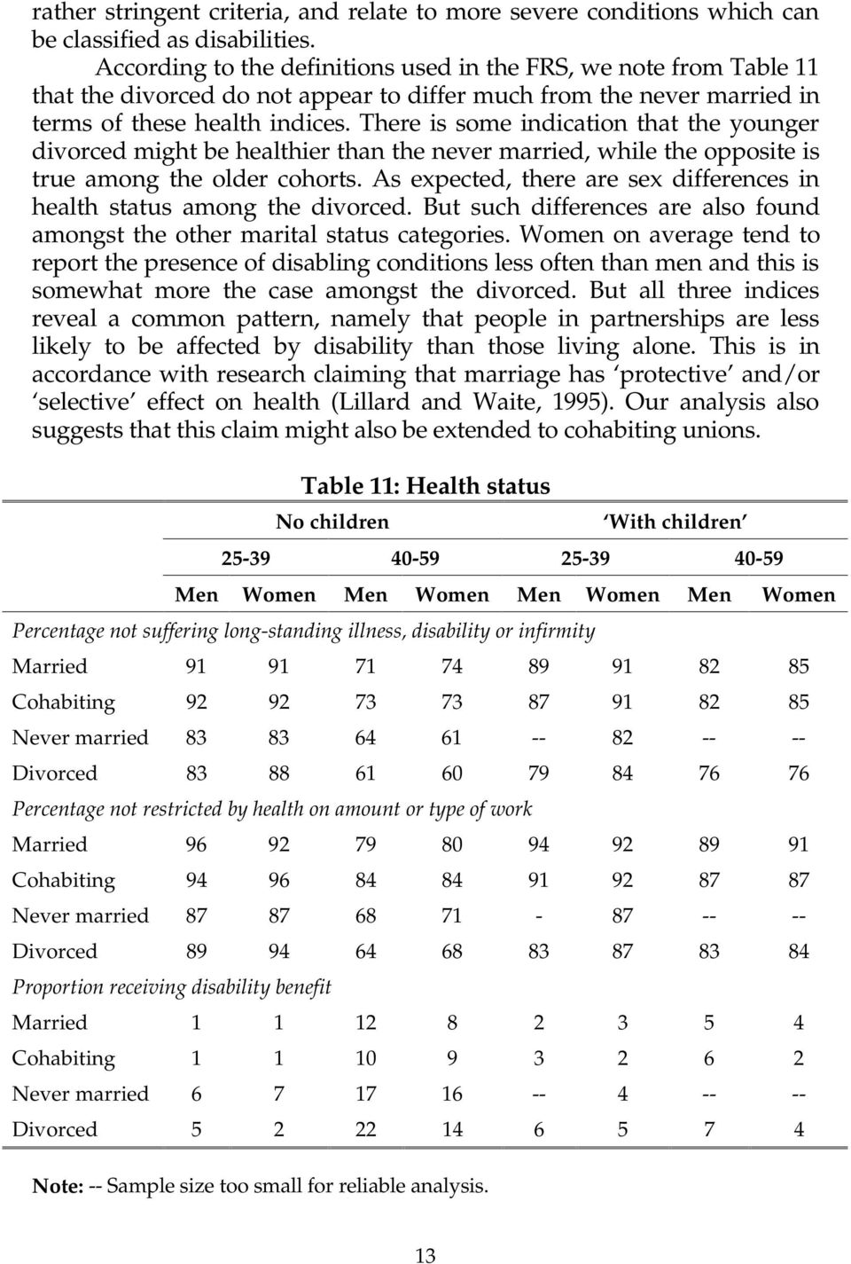 There is some indication that the younger divorced might be healthier than the never married, while the opposite is true among the older cohorts.