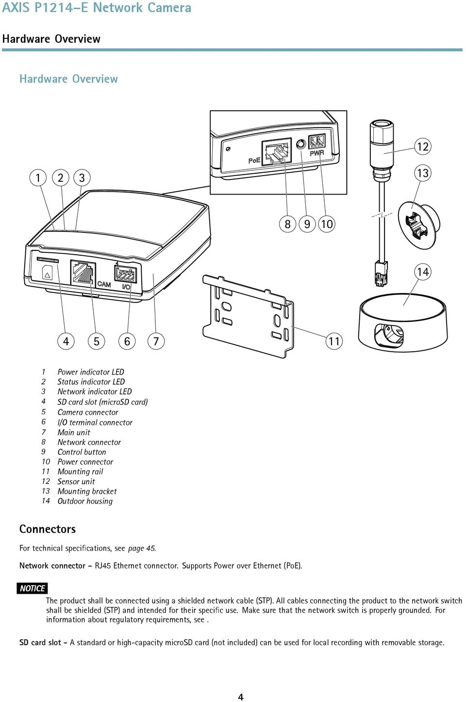 see page 45. Network connector - RJ45 Ethernet connector. Supports Power over Ethernet (PoE). NOTICE The product shall be connected using a shielded network cable (STP).