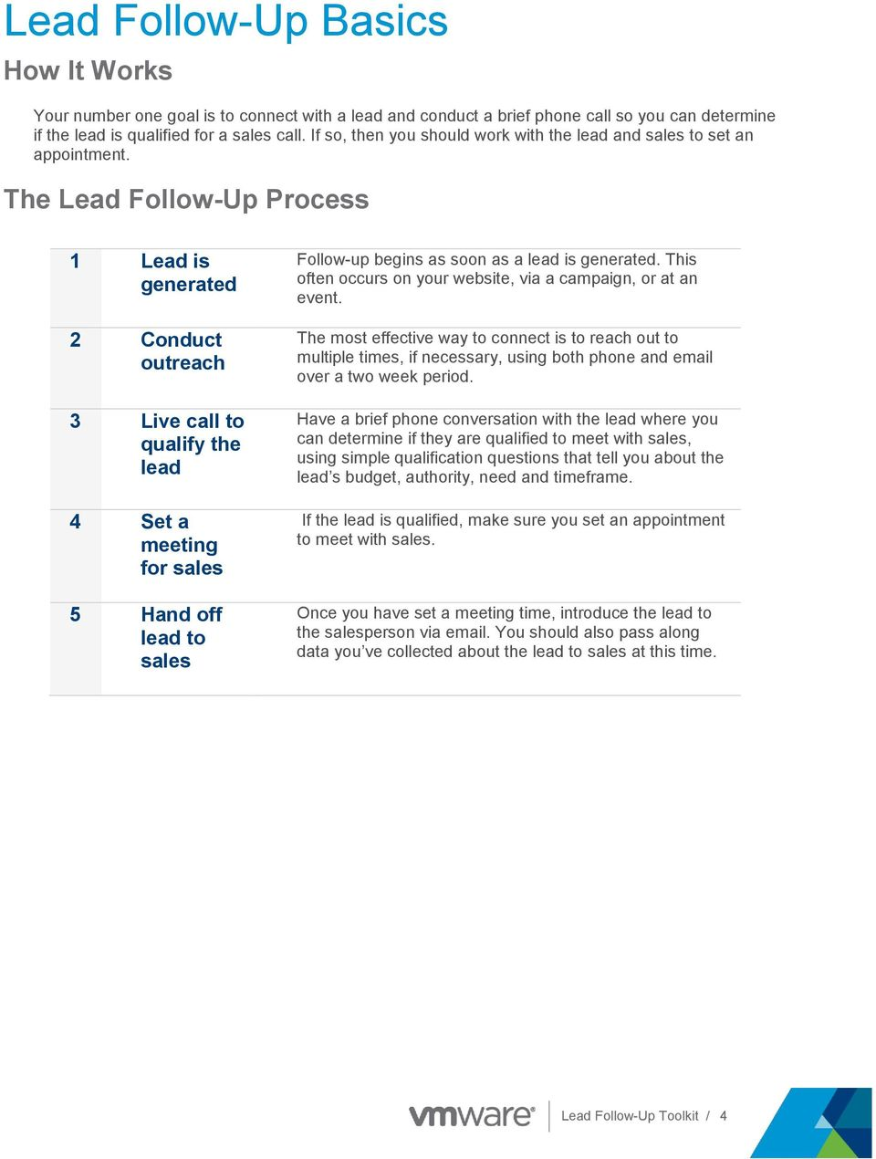 The Lead Follow-Up Process 1 Lead is generated 2 Conduct outreach 3 Live call to qualify the lead 4 Set a meeting for sales 5 Hand off lead to sales Follow-up begins as soon as a lead is generated.