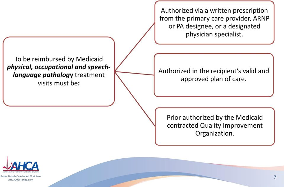 To be reimbursed by Medicaid physical, occupational and speechlanguage pathology treatment