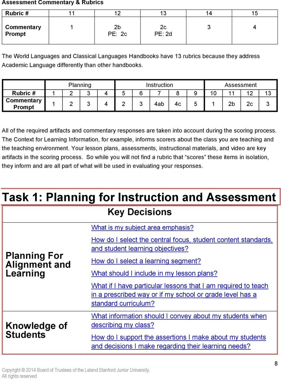Planning Instruction Assessment Rubric # 1 2 3 4 5 6 7 8 9 10 11 12 13 Commentary Prompt 1 2 3 4 2 3 4ab 4c 5 1 2b 2c 3 All of the required artifacts and commentary responses are taken into account