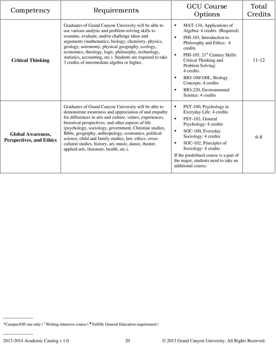 critical thinking worksheet appendix i Some of the worksheets displayed are corrective reading series, the research base and validation of sras corrective, sra corrective reading decoding placement test, appendix a comprehension placement tests, appendix a decoding placement test, effects of corrective reading as an intervention for, the critical thinking, lesson plan.