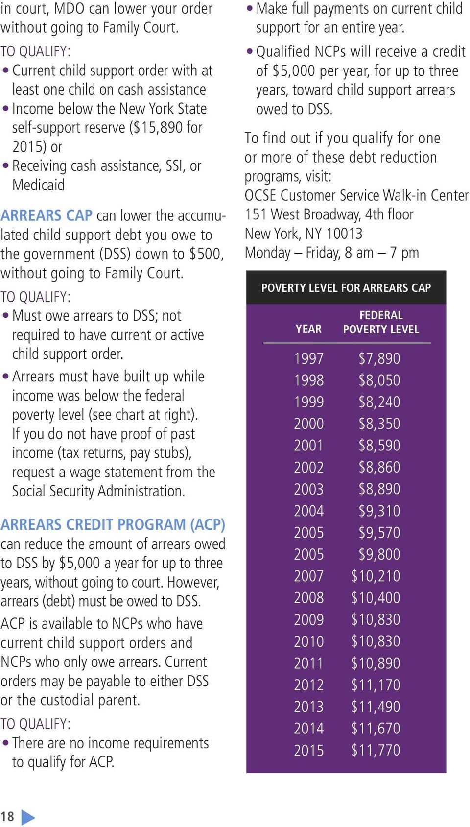Medicaid ARREARS CAP can lower the accumulated child support debt you owe to the government (DSS) down to $500, without going to Family Court.