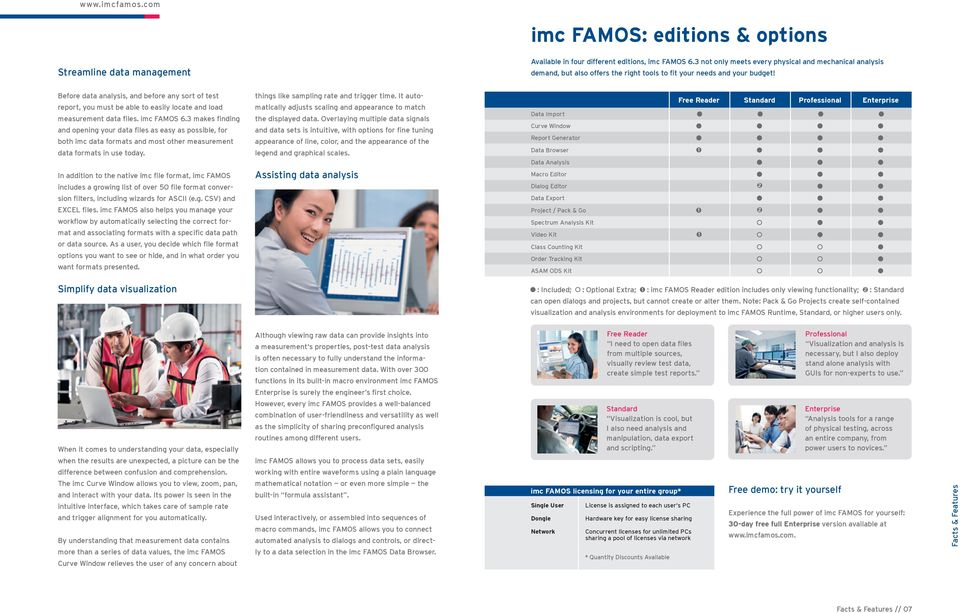 Before data analysis, and before any sort of test report, you must be able to easily locate and load measurement data files. imc FAMOS 6.