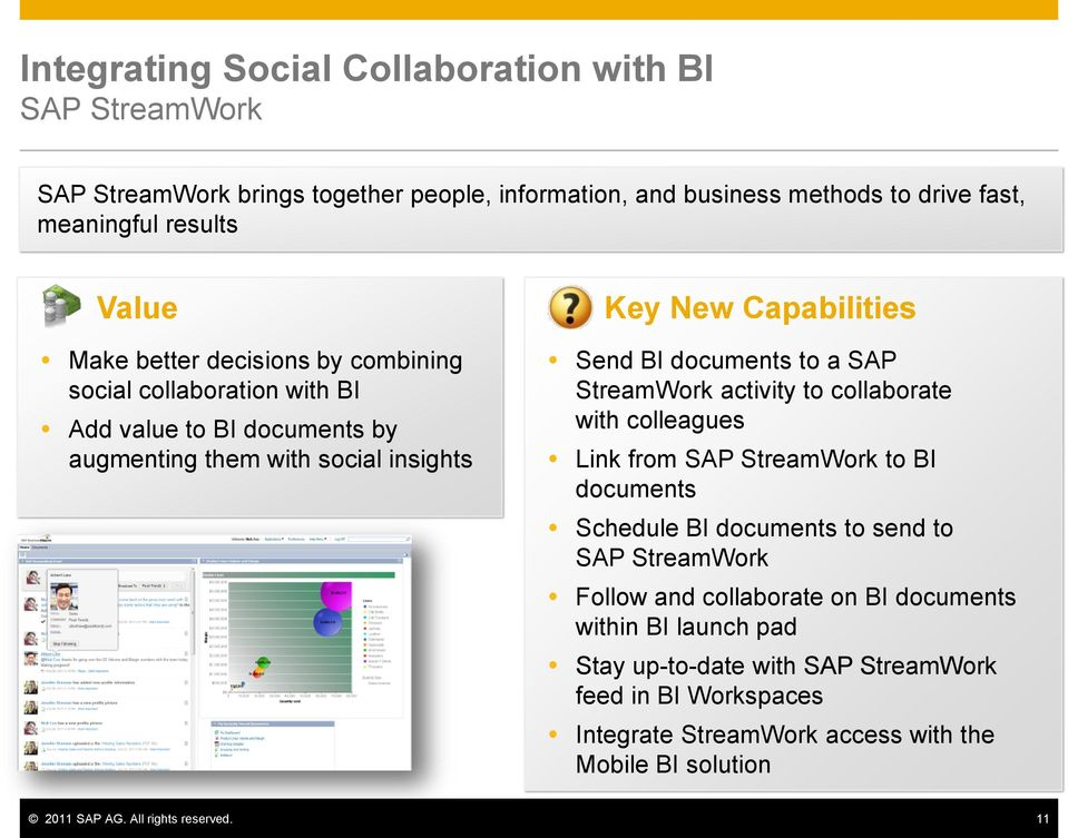 StreamWork activity to collaborate with colleagues Link from SAP StreamWork to BI documents Schedule BI documents to send to SAP StreamWork Follow and collaborate on BI