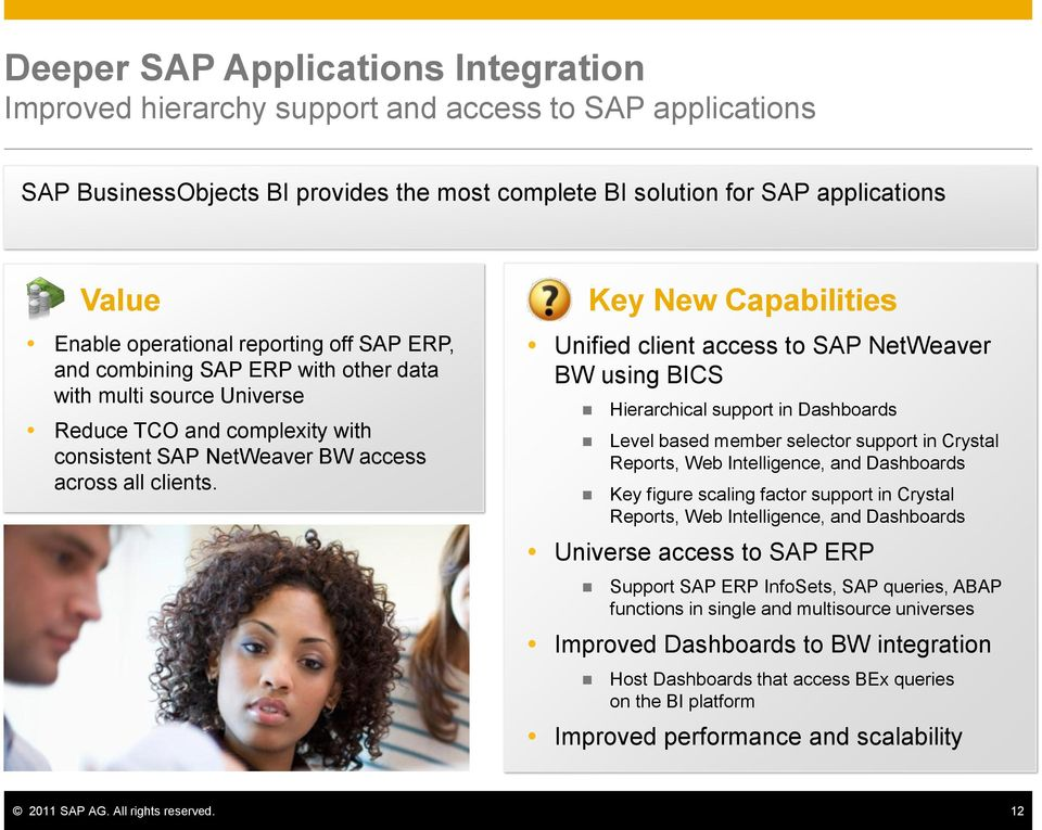 Key New Capabilities Unified client access to SAP NetWeaver BW using BICS Hierarchical support in Dashboards Level based member selector support in Crystal Reports, Web Intelligence, and Dashboards