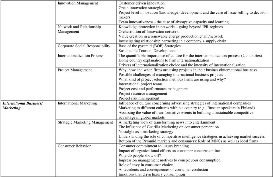 thesis sustainable tourism A new approach to sustainable tourism development: moving beyond environmental protection frederico neto march 2003 united nations desa discussion paper series desa discussion papers are preliminary.