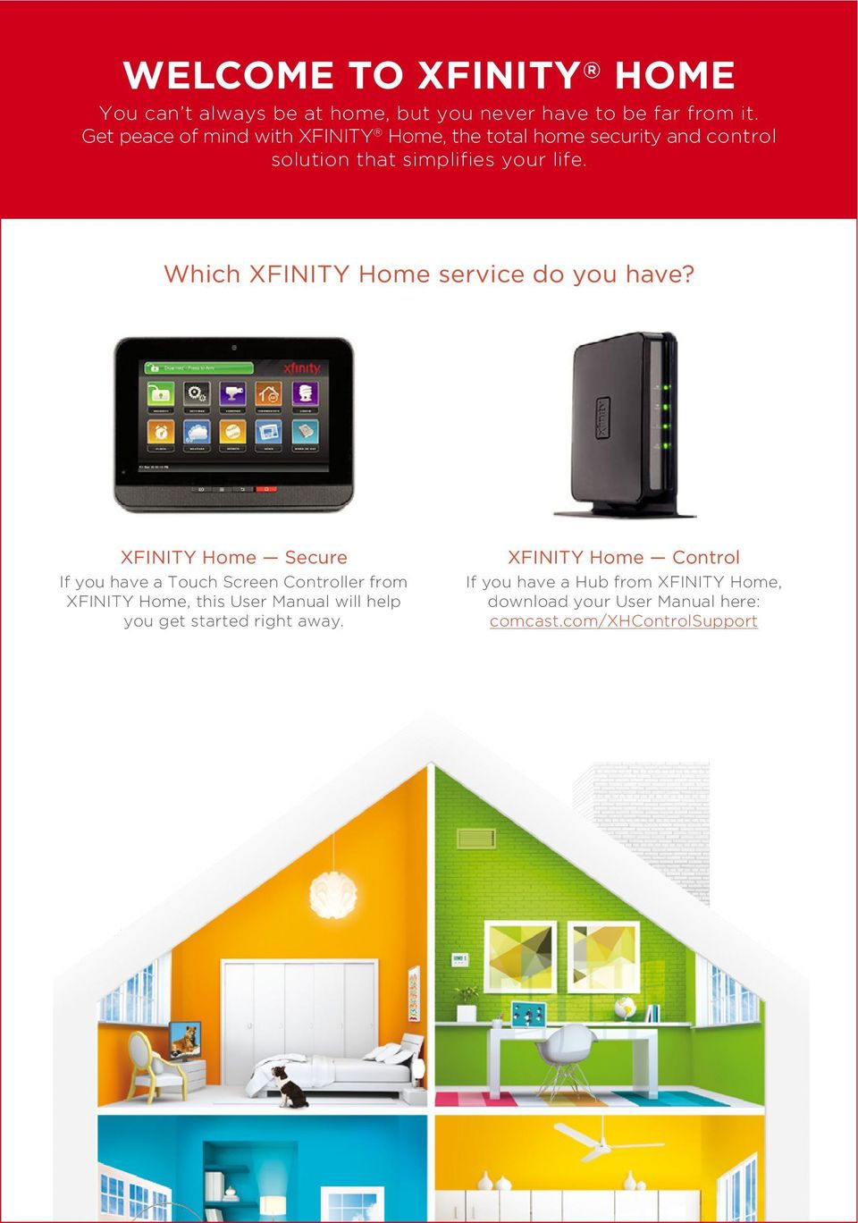Which XFINITY Home service do you have?