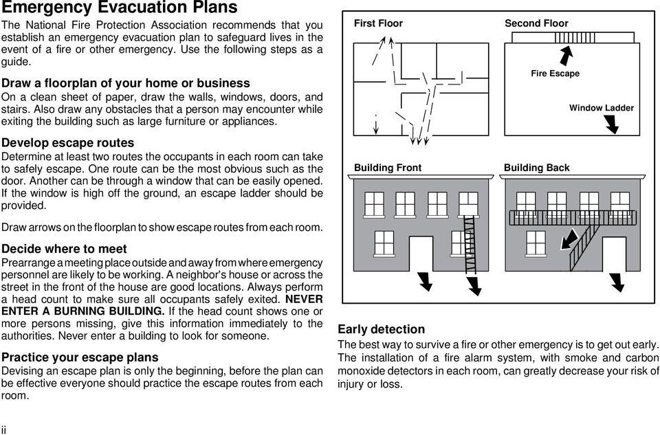 Also draw any obstacles that a person may encounter while exiting the building such as large furniture or appliances.