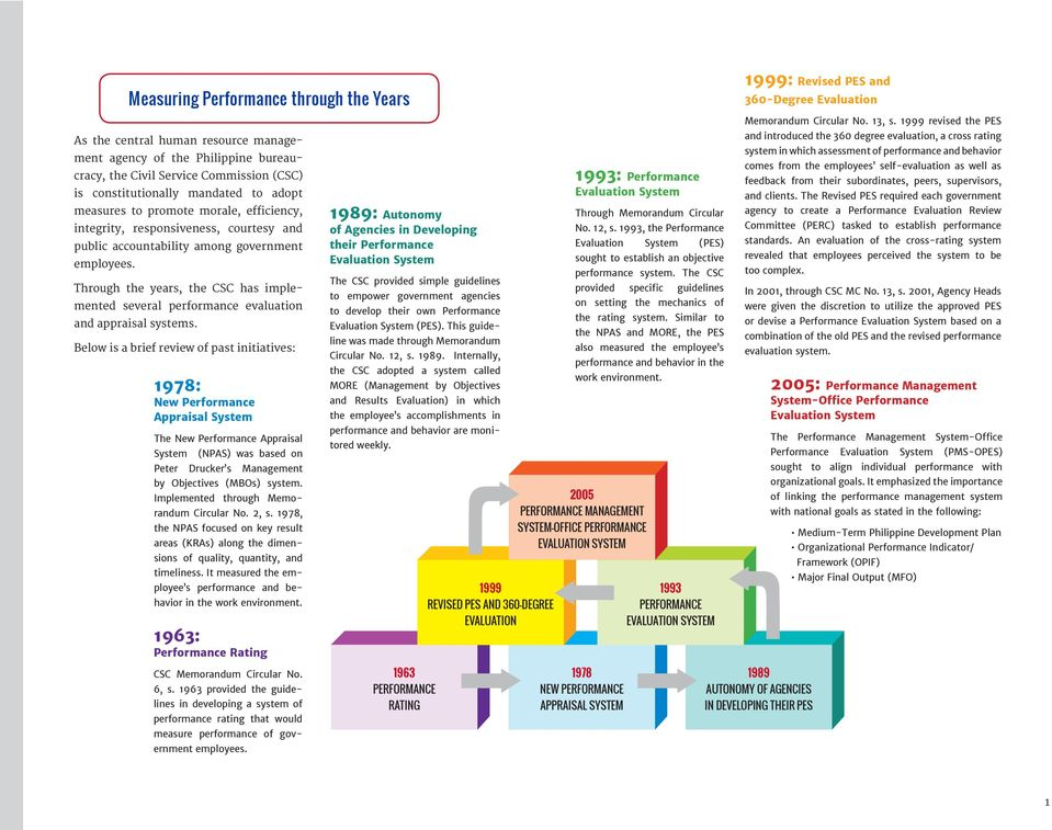 how human service agencies determine their goals and objectives The cmhcs provide services from 119 service sites throughout the state of arkansas  and skills to help caregivers and their families identify goals and actions .