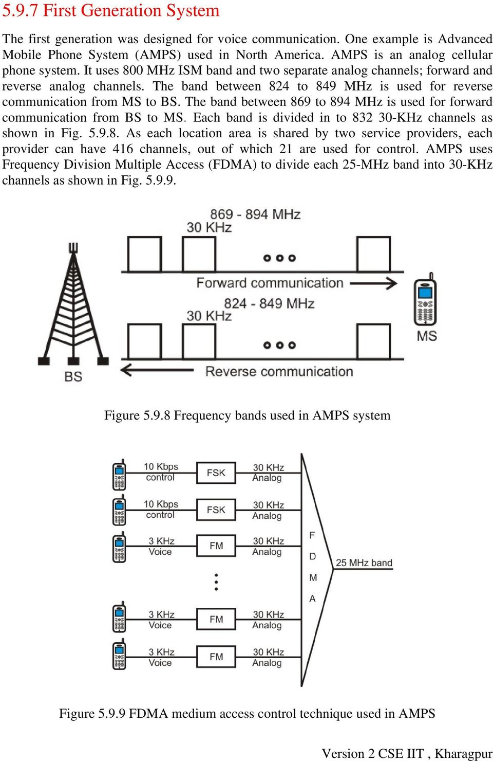 The band between 824 to 849 MHz is used for reverse communication from MS to BS. The band between 869 to 894 MHz is used for forward communication from BS to MS.
