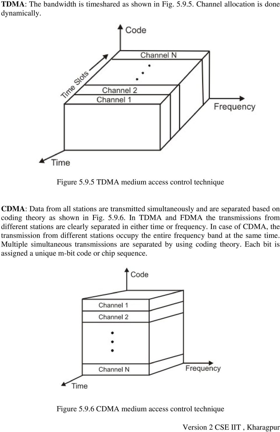 5 TDMA medium access control technique CDMA: Data from all stations are transmitted simultaneously and are separated based on coding theory as shown in Fig. 5.9.6.