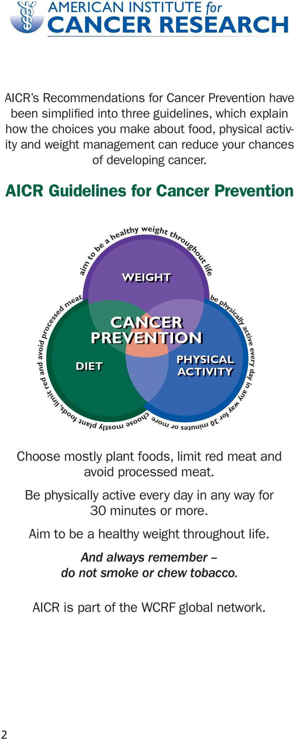 AICR Guidelines for Cancer Prevention Choose mostly plant foods, limit red meat and avoid processed meat.
