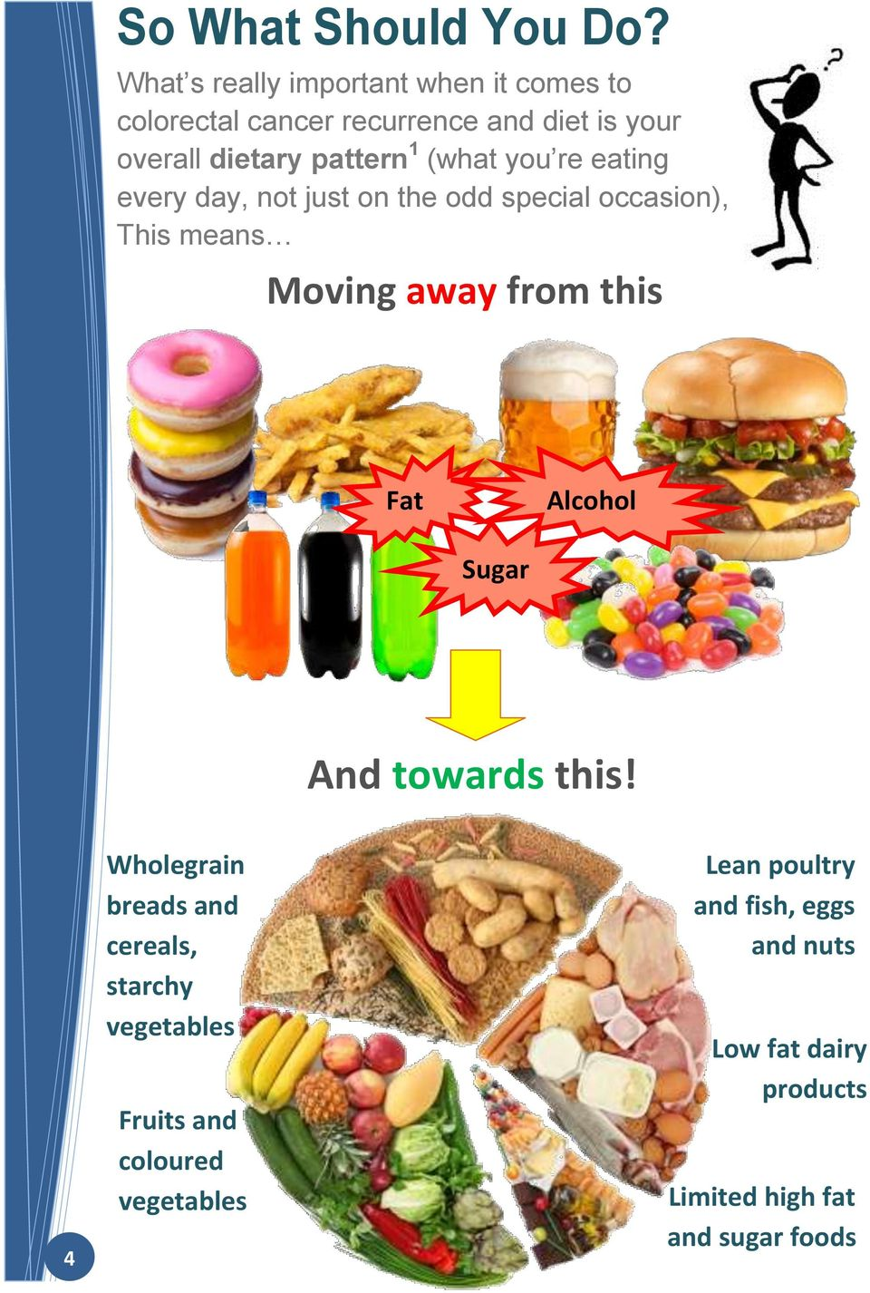 (what you re eating every day, not just on the odd special occasion), This means Moving away from this Fat